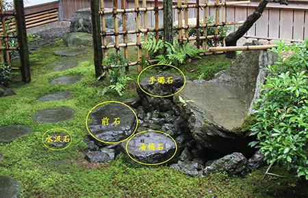蹲居を庭に設置する理由